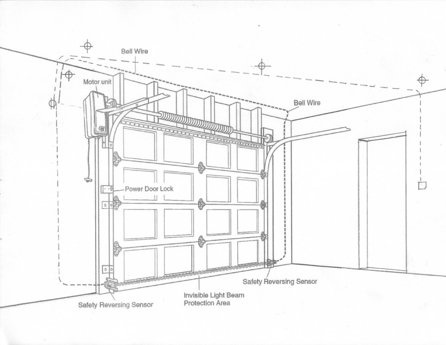 garage door operator prewire and framing guide, Wiring diagram