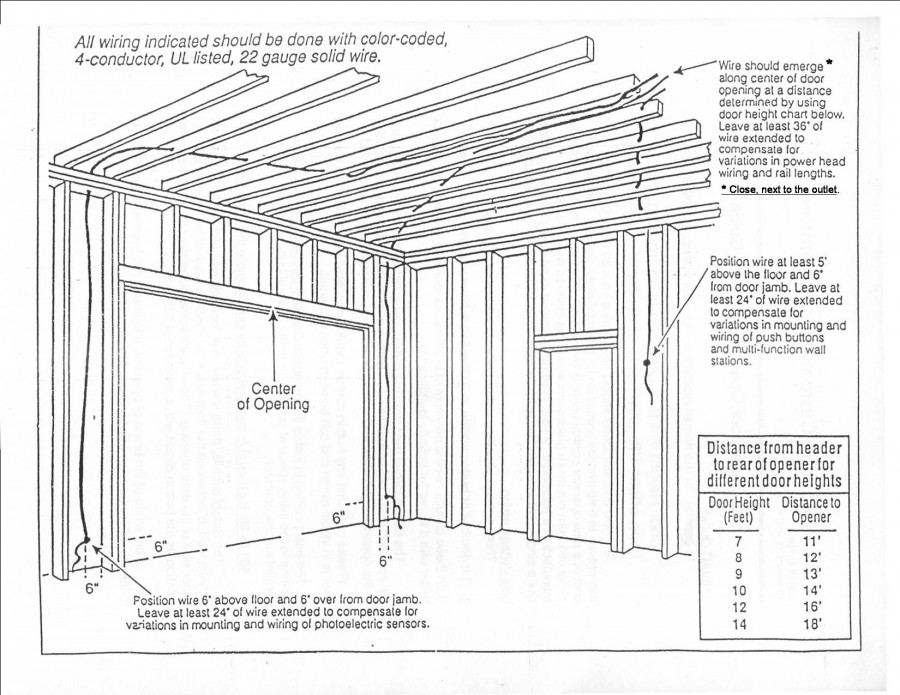garage door operator prewire and framing guide rh moultoncustomdoor com residential garage wiring requirements residential detached garage wiring